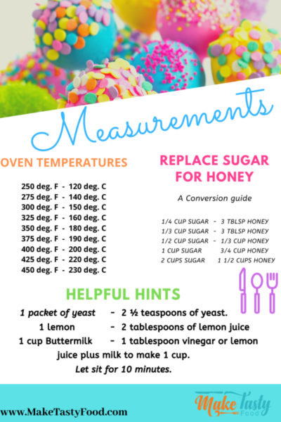 Oven Temperatures and Measurements Printable